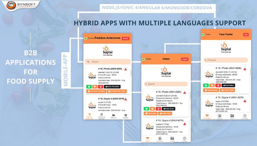 Hybrid Apps Mobile-first design
