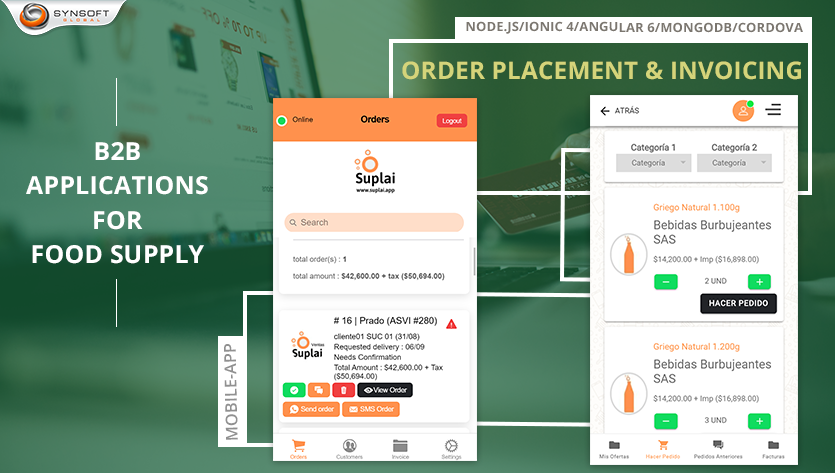 Order Placement & Invoicing