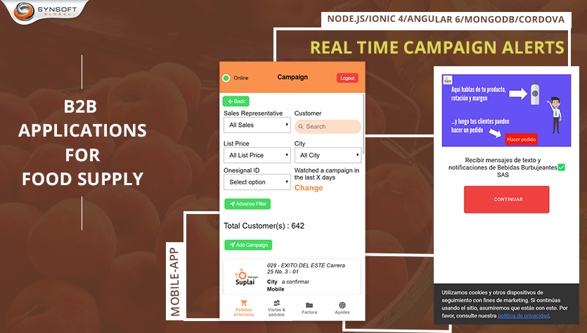 Real time Campaign Alerts